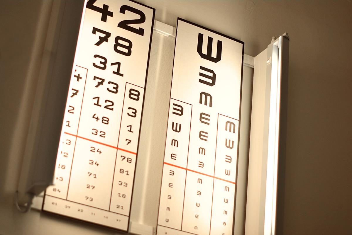 Miből áll egy látásvizsgálat? - STYLE OPTIKA